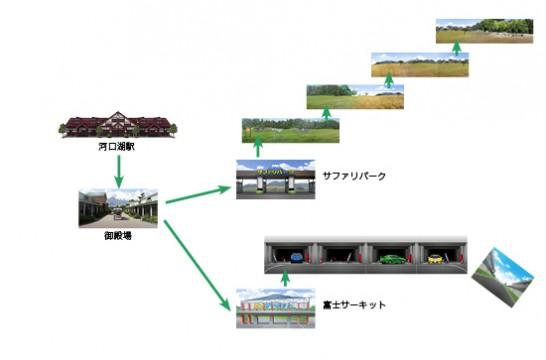 第三行程概略