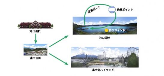 第二行程概略