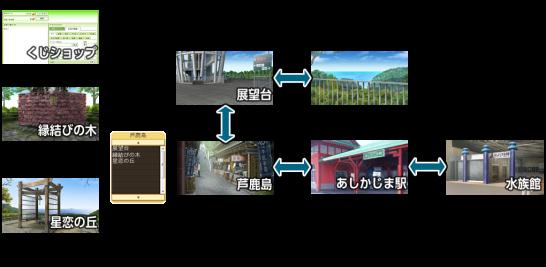 あしかじま駅周辺略図.fw