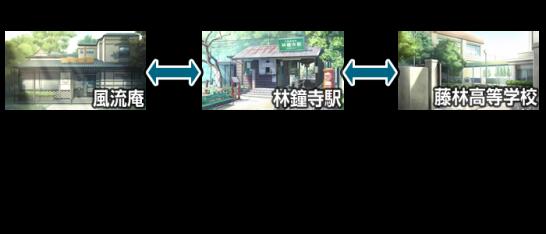 林鐘寺駅周辺略図.fw