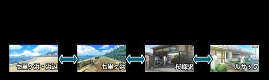 桜峰駅周辺略図.fw
