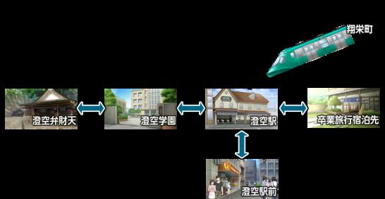 済空駅周辺略図.fw